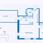Lägenhetstyp S